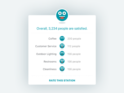 Station and Amenity Ratings component review emoji ratings ios