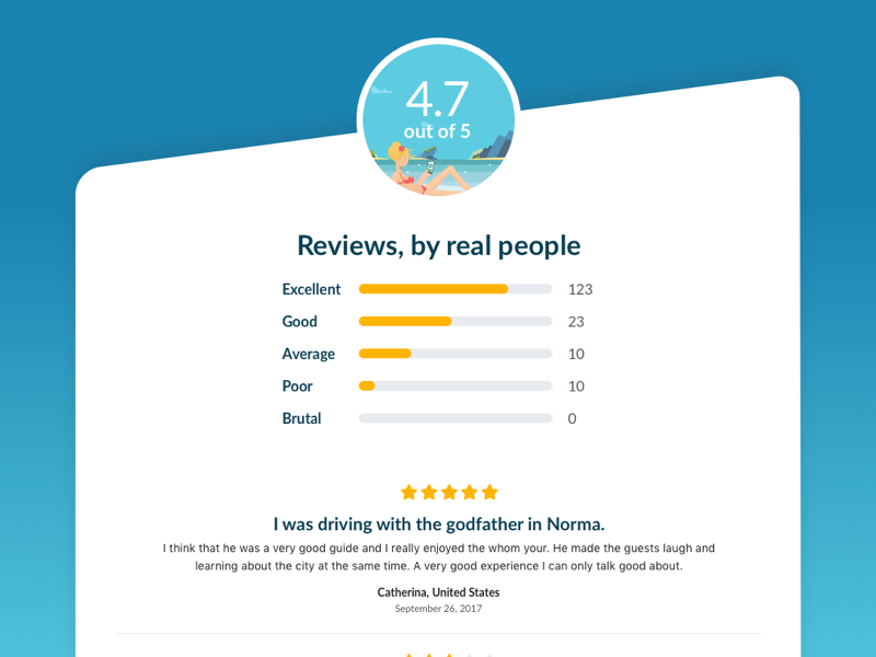 Rating Overview illustrations ratings tours travel reviews