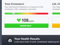 Cholesterol Sliders