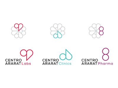 Centro Ararat Icons icons vector typography dribbblers design brandidentity welovedesign puertorico logotype graphicdesign logo branding
