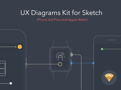 UX Diagrams Kit for iPhone 6/6 Plus and Apple Watch ux diagram sketch kit free flow user
