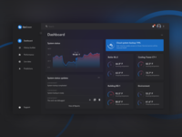 Dashboard analytic management app system complex application trending product design product product page interface colors colored clean app user interface design user interface system design dashboard design dashboard ui dashboad