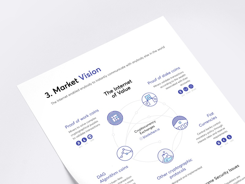 Blockchain.io ICO Whitepaper brochure ethereum bitcoin design print stationery ico whitepaper crypocurrency blockchain infographic icons