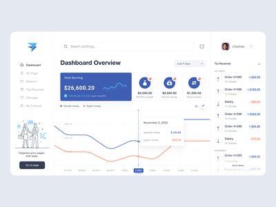 Dashboard Overview concept ux ui design finance graph list total earning budget spend money earned
