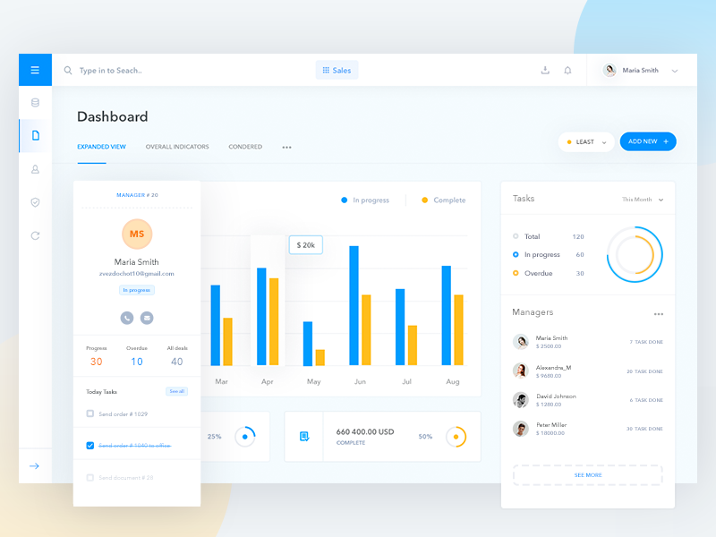 DASHBOARD norde account app interface sale graph white web crm dashboard ux ui