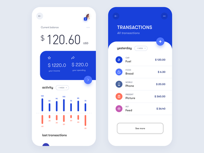 Wallet finance mobile ux ui crypto currency crypto dashboad payment currency wallet
