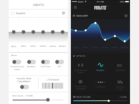 Wireframes vs. High-fidelity UI