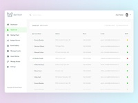 Dashboard : Event Manager Guest List