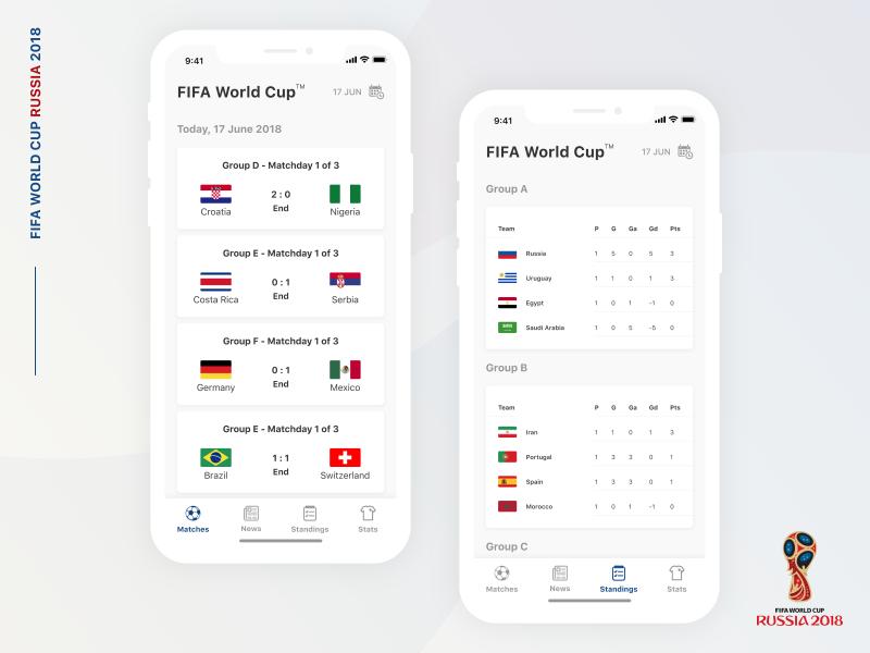 FIFA World Cup : Live Score App ux ui score team soccer mockup live iphone ios interface football app