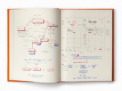 Aerolab's New Home web design landing page colour color illustration doge ui ux redesign aerolab 🐕