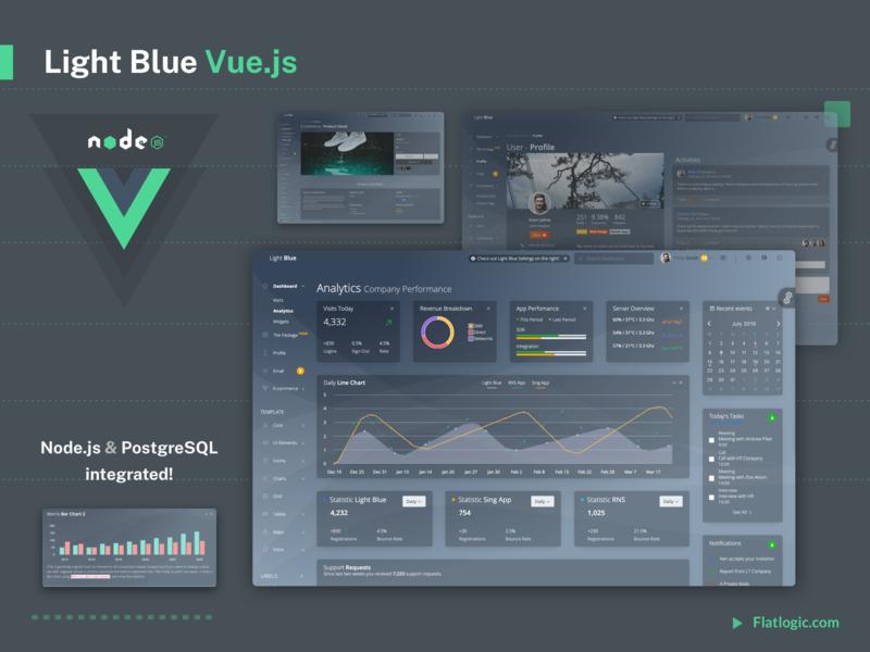 Light Blue Vue Node Admin Template admin dashboard admin template ui  ux ui article dashboad illustration graphic design design