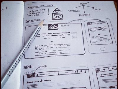 Wireframing Personal Website