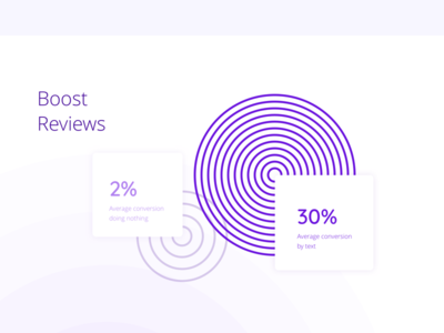 Home Page | Boost Review abstract infographic card sketch clean minimal graphic web home page purple