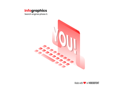 Infographics - You in search engines