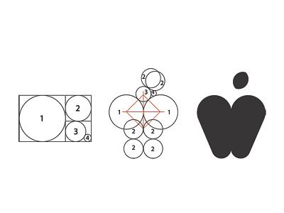 Apple logo fruit logo design basic logo design black apple log adobe illustrator