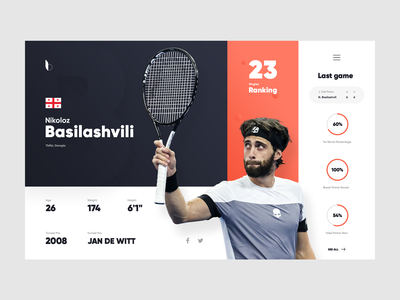 Nikoloz Basilashvili athlete player statistic dailyui dashboard basilashvili sport atp tennis