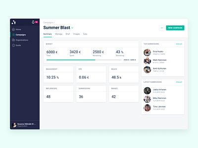 Campaign summary app saas interface user interface light pastel green avatar progress progress bar figma design ux ui campaign design campaign summary