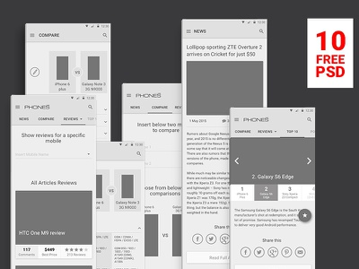 Free PSD Wireframes for Phones Reviews - Material Design review phone material photoshop kit ui template goodie freebie psd free