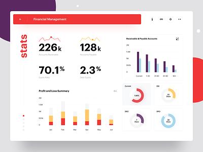 Financial Management Dashboard minimal awsmd stats tech application product design analytics ux ui data visulization data graphics dashboard management financial