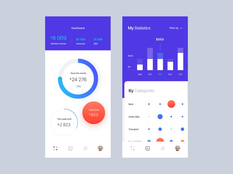 Save money app  UI design by Anton Mikhaltsov for Awsmd on
