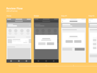 Review Flow - Wireframes