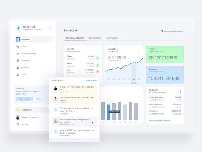 Finance Dashboard taxes tax ui  ux user interface design chatbot artificial intelligence ai webapp erp crm finance dashboard ux ui