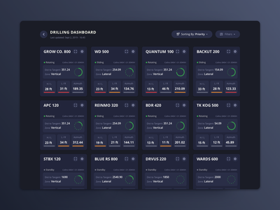Dark Mode Dashboard ux card ui cards data metrics dashboard dark mode app design dark