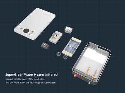 Supergreen - Interactive Part supergreen ui web design technology water heater interactive 3d