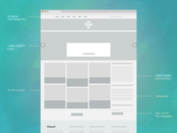 New wireframes for TheDesignPot