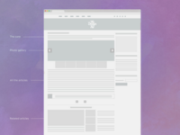 Wireframe for the article page