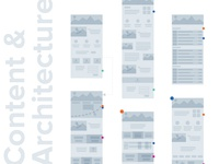 Content and Information Architecture