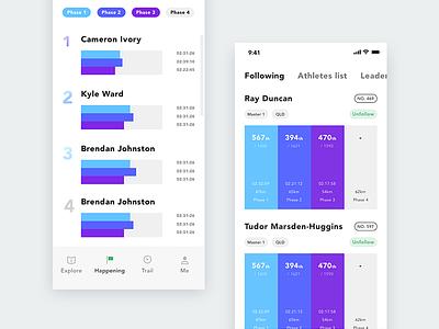 Ranking app data ux ui leaderboard rank