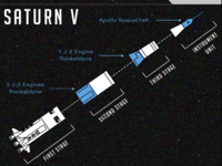 Saturn V Schematic