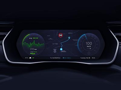 Electric Car Dashboard uxdesign uidesign speedometer speed electric car electric design dashboard car dashboard car automotive