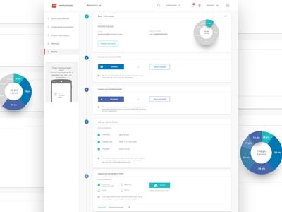 User Dashboard donut basic profile renting ux ui dashboard profile
