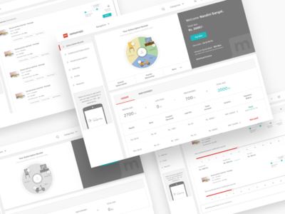 User Dashboard ux ui products cards appliance furniture subscription requests rent rentomojo dashboard user