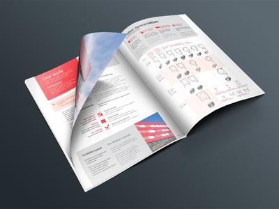 Warema ZipS brochure layout unique details user experience live animation interactive design custom print brochure magazine