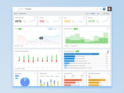 Homepage Dashboard chart dashboard ui dashboad interface ui