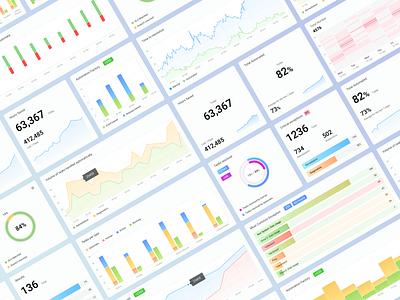 Widgets monitoring widget chart design interface ui
