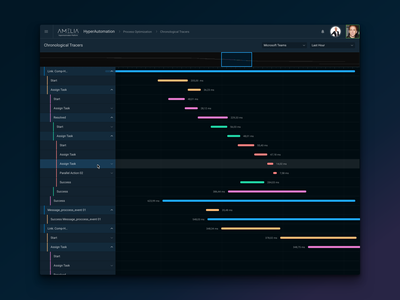 Tracers traces trace design flow chart interface ui