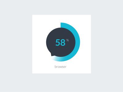 Flat Smartisan OS Browser Icon