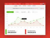 Invoices UI Challenge
