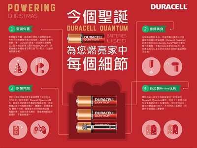 Duracell Infographic