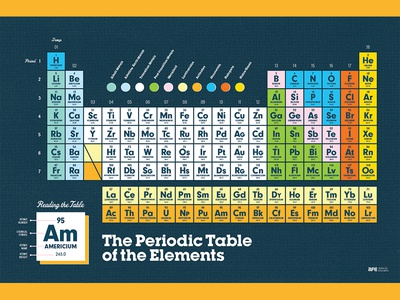 Artists for Education: The Periodic Table of the Elements