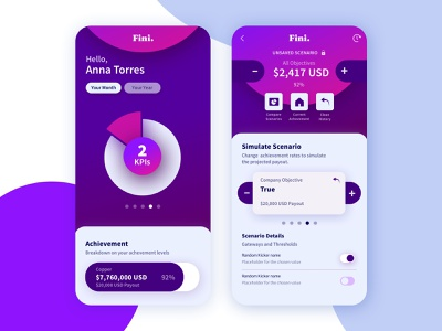 Mobile UI · 2 light theme information architecture graph dashboard ux ui mobile uiux mobile app financial app ui design contrast gradients mobile ui abstract