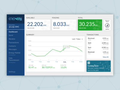 Gridnet Dashboard