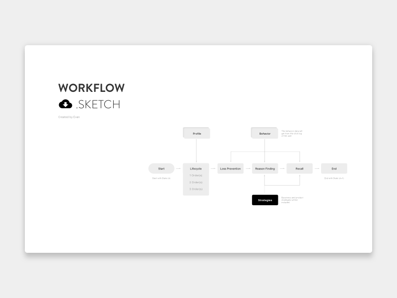 ux workflow by evan yang