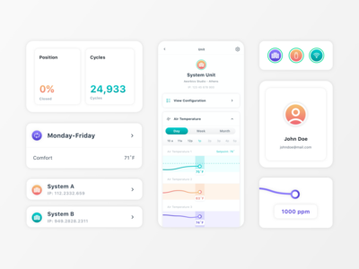 Mobile Building Monitoring UI mobile product gradients gradient mobile app mobile app design ux elements system design product design app ui app schedule graph modular design system