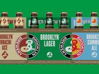 Brooklyn Brewery Packaging Refresh