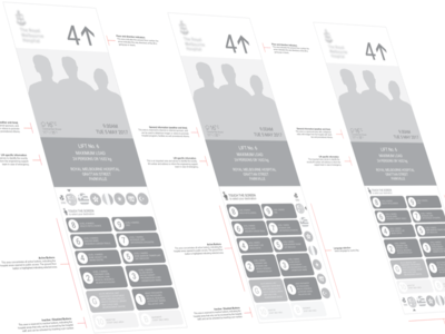 High Fidelity Wireframes -  touchscreen display for Lifts multi-cultural multi-age accessibility multi-language touch screen lift screen elevators lifts wireframes wireframe high fidelity wireframes